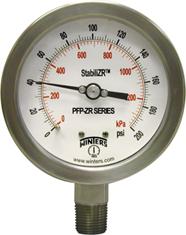 stabilizr-gauge